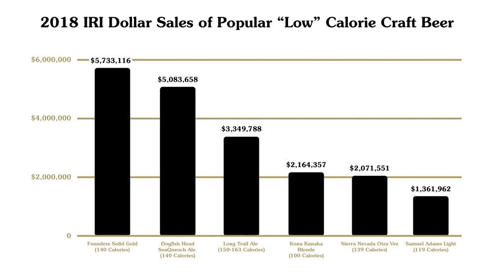 Calories according to online estimates. (Click to enlarge.)