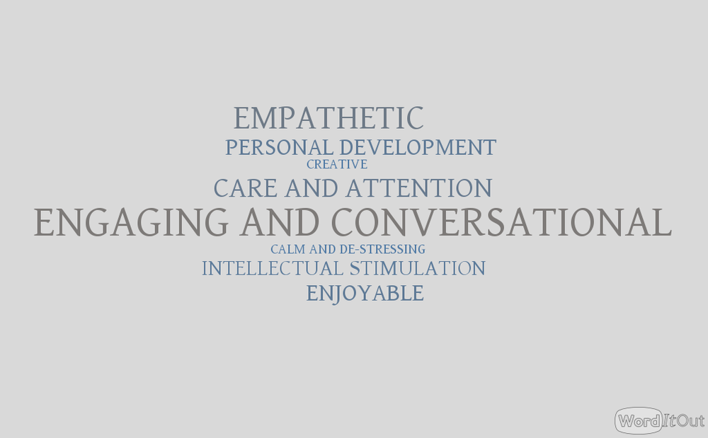"- These were the words used by students to describe their engagement with us. The most common description was ""Engaging and Conversational,"" with almost 80% of students using that term. The other important descriptions based on their frequency were: Empathetic, Care and Attention, Personal Development."