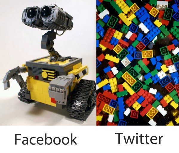 The difference between Facebook and Twitter explained with Lego