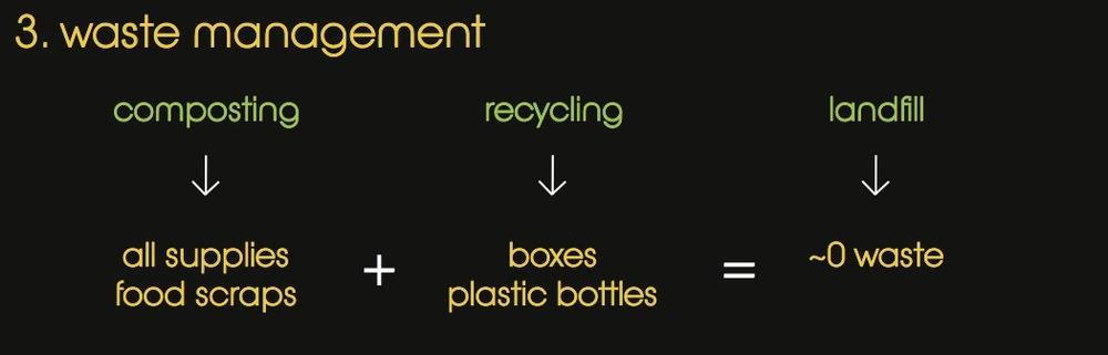 sustainable waste copy.jpg