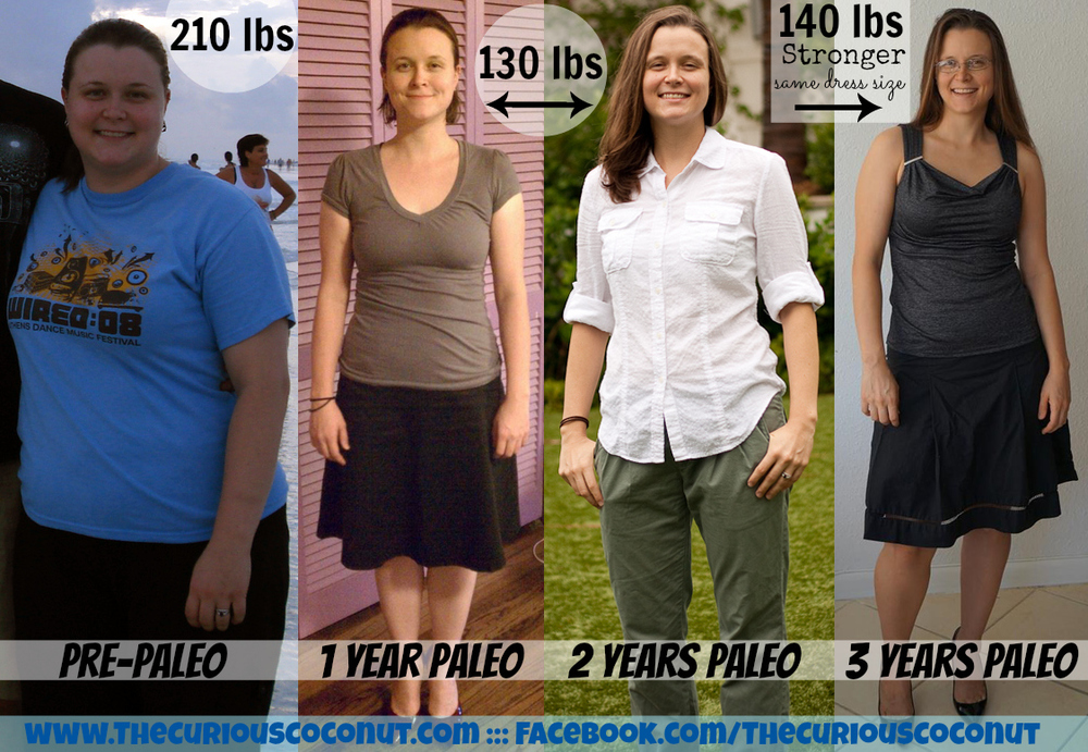 80 lb weight loss in 1 year on the paleo diet // TheCuriousCoconut.com
