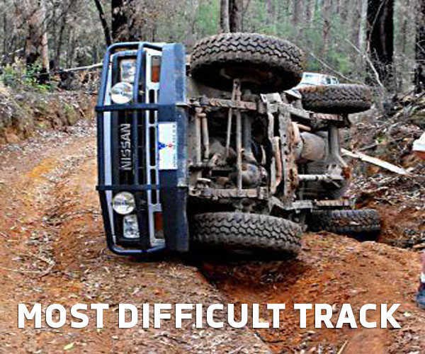 VICS MOST DIFFICULT 4WD TRACK