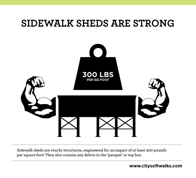 Softwalks_FAQ_strong.png