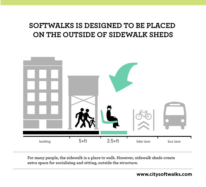 Softwalks_FAQ_trafficFLOW.png