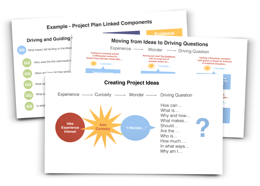 PBL Project Plan - Linked Components