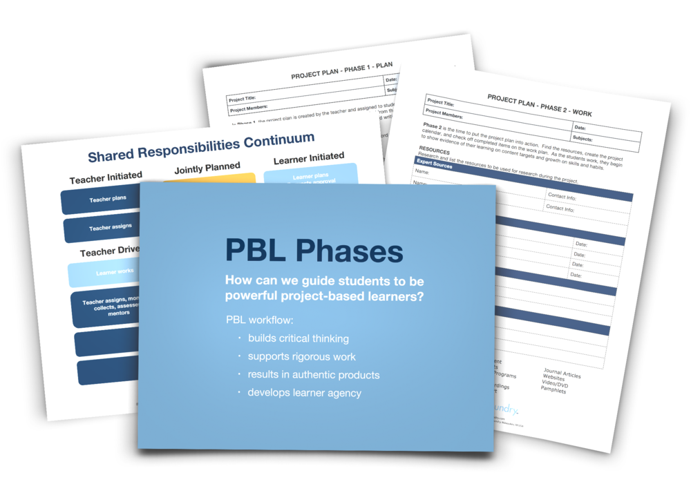 Project-Based Learning Framework Kit