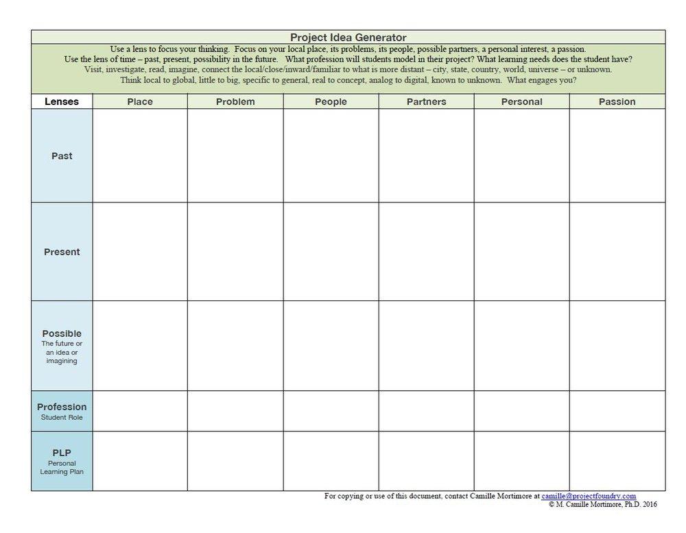 Project Idea Generator Blank