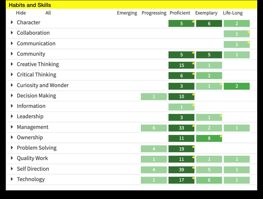 Q2 Habits and Skills hi rez.png