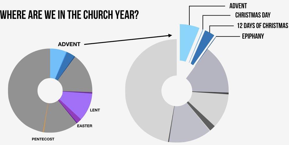 church year.001.jpeg