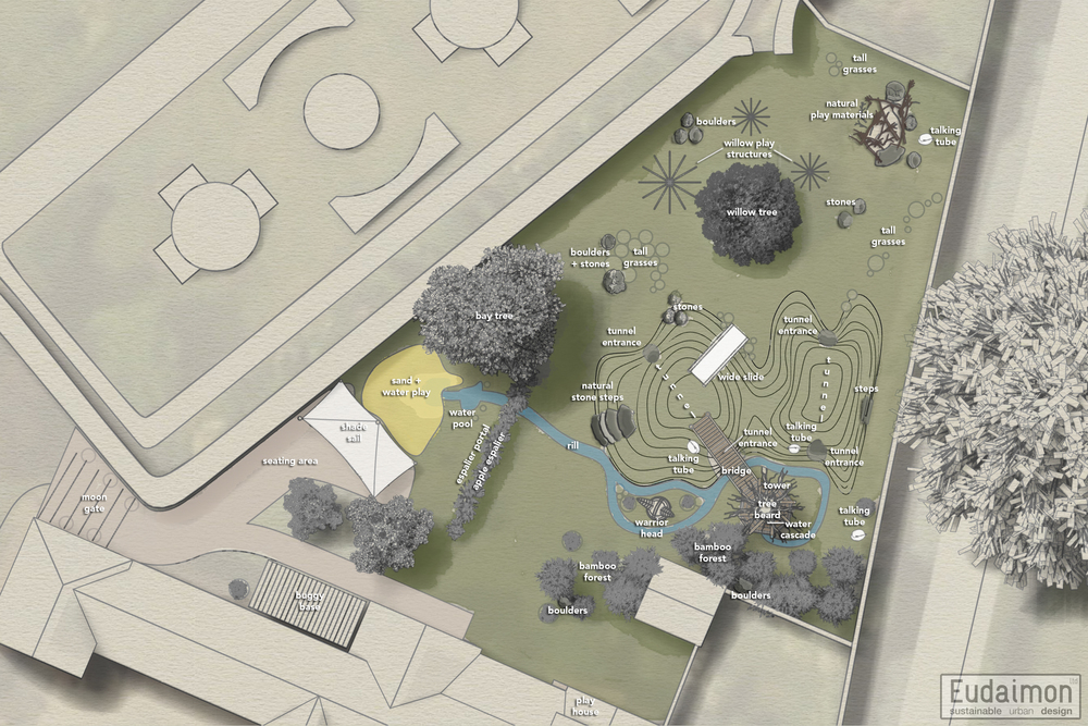Final Concept Design Plan