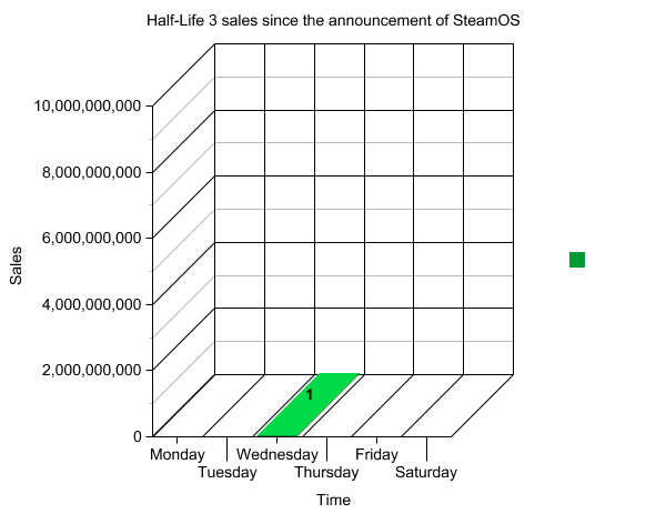 Analytics courtesy of  http://nces.ed.gov/nceskids/createagraph/ .