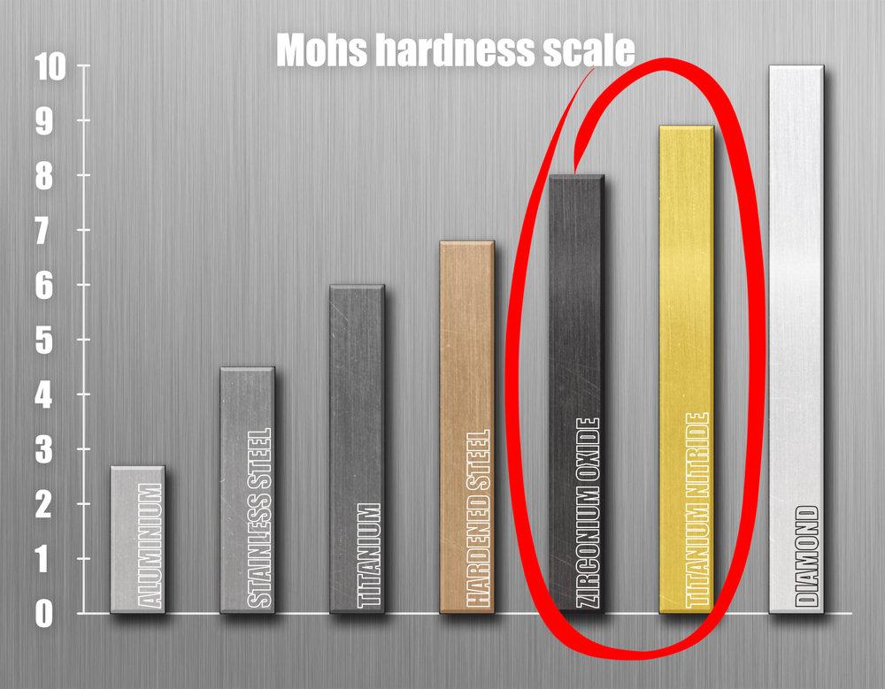 mohs scale.jpg