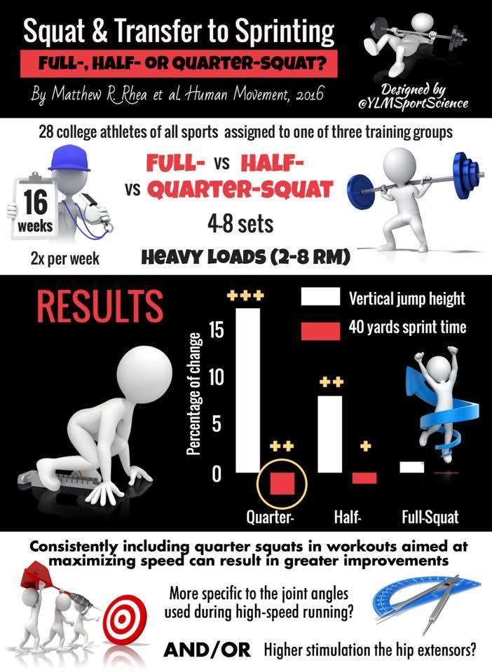 squat-and-transfer-to-sprinting-full-vs-half-sqauts.jpg
