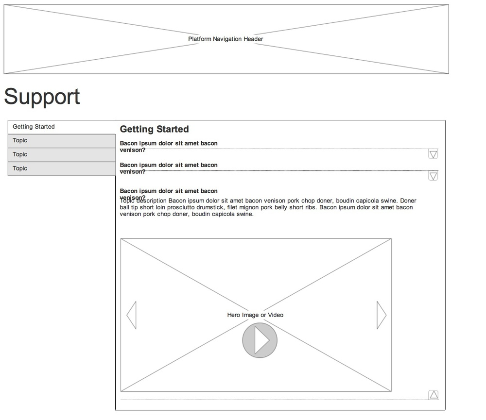 Wireframe for New Support and Account Page design