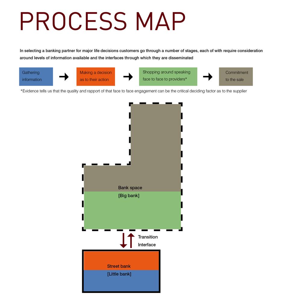 Process Map.jpg