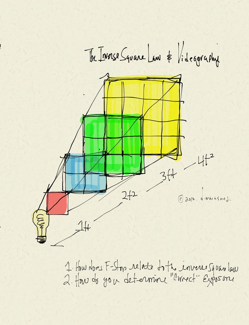 Inverse Square_1 by UPAD Lite.png