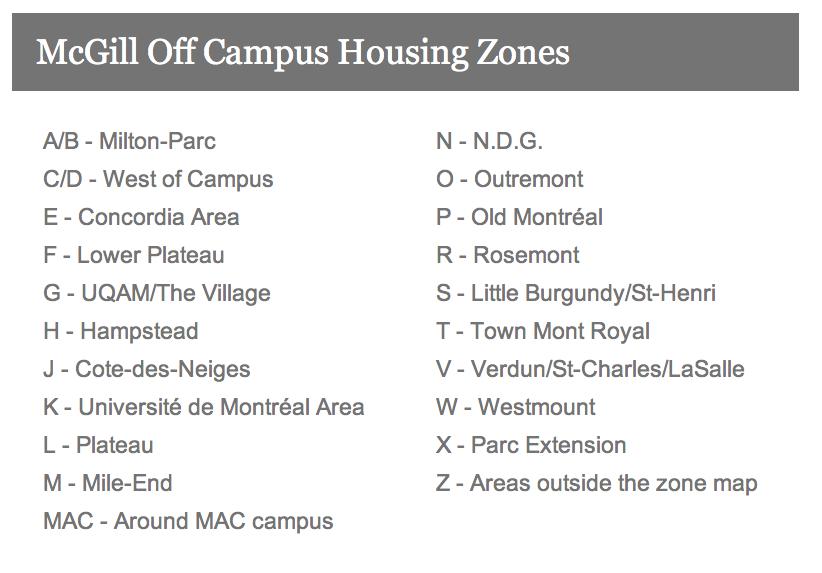 Apartment Map key.png