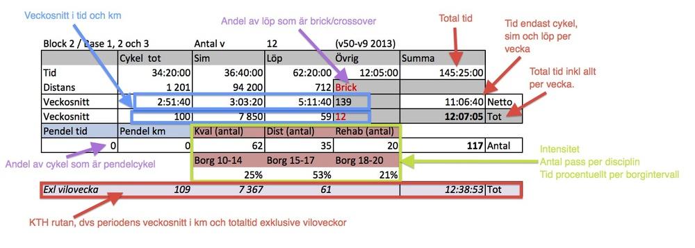 block2 med förklaringar.jpg