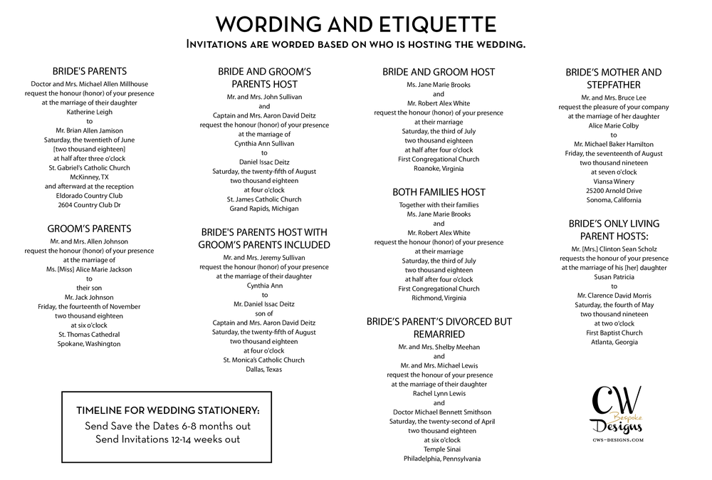 Invitation Wording and Etiquette