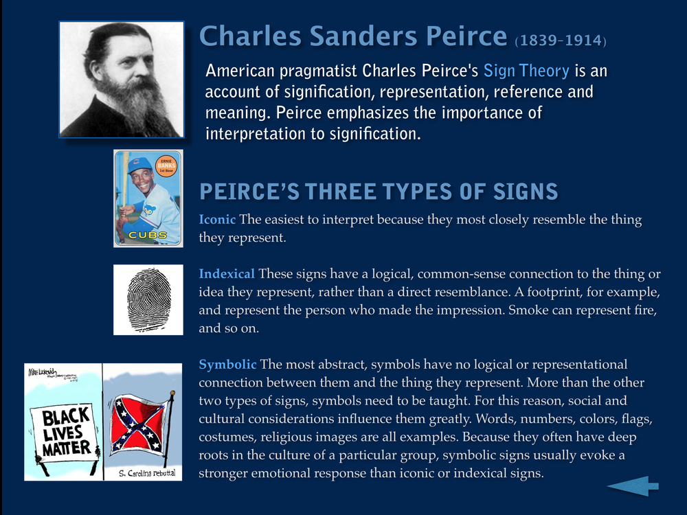 PEIRCE SEMIOTICS.jpg