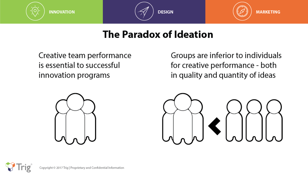Paradox of Ideation and Creative Performance