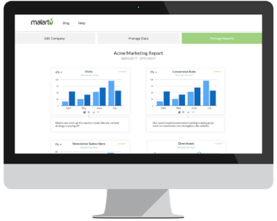Malartu dashboard marketing report