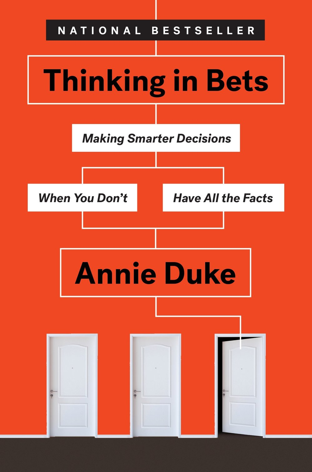 Thinking in Bets Cover Anne Duke
