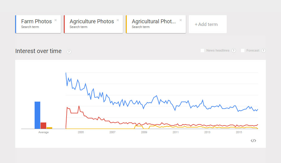 Popularity-Farm-Agriculture-Agricultural-Photos.jpg