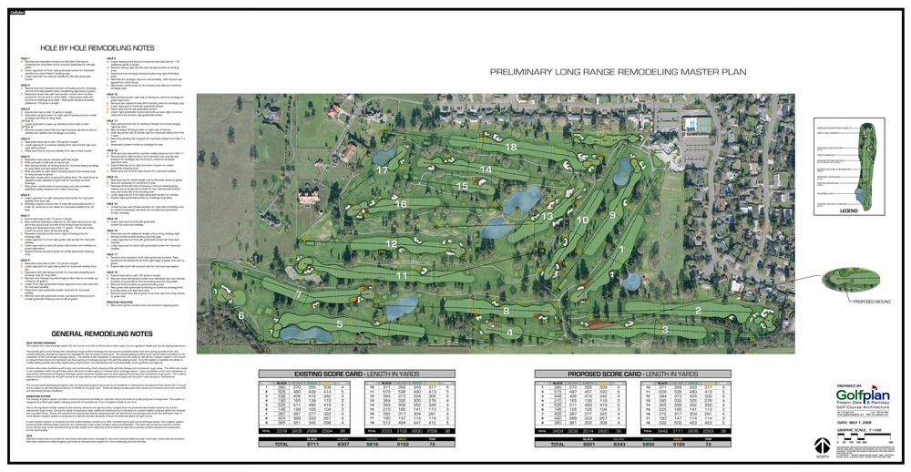Illustrative Remodeling Plan