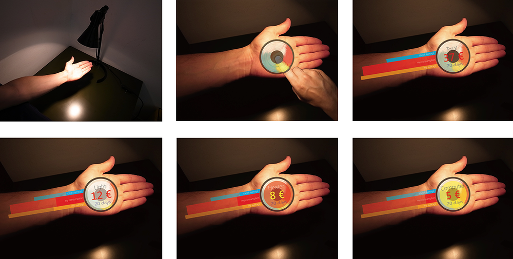 The interface uses the forearm length as an intuitive way to give user a sense of scale to display consumption graph.