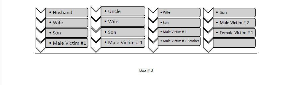 Box 3.PNG