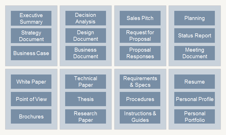 Most types of documents can be created using a deck format (strategy, business cases, proposals, etc)