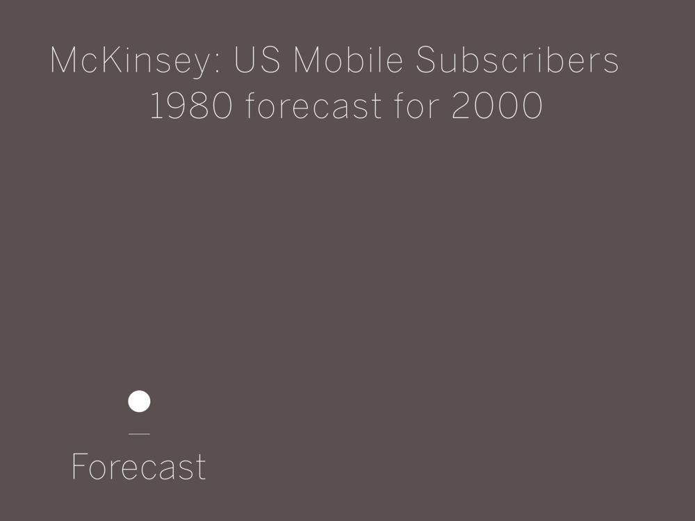 McKinsey: US Mobile Subscribers    1980 forecast for 2000