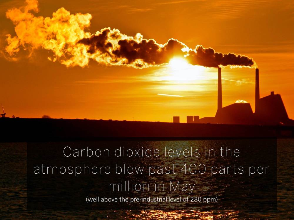 Carbon dioxide levels in the atmosphere blew past 400 parts per million in May (well above the pre-industrial level of 280 ppm)