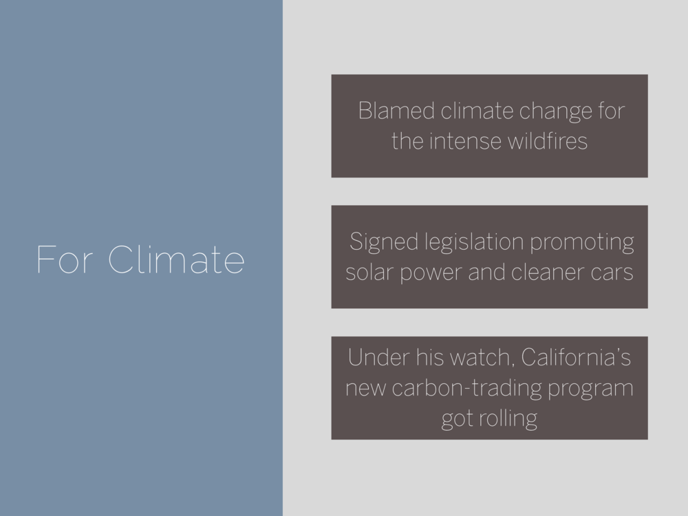 For Climate