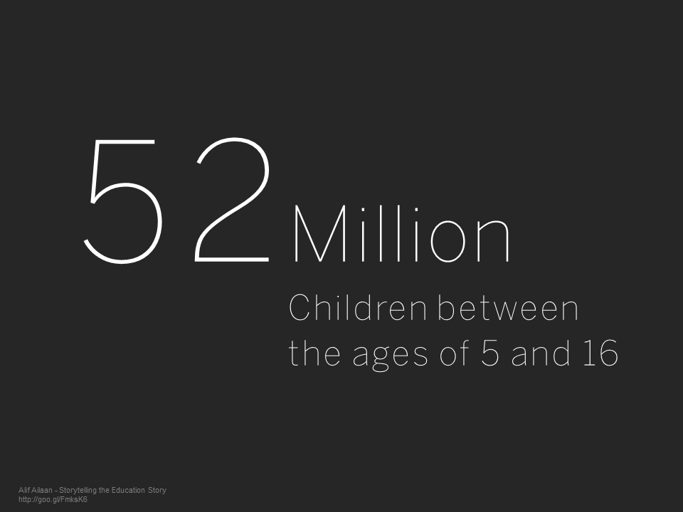 Project Khud - 52 Million Children between the ages of 5 and 16 in Pakistan.png