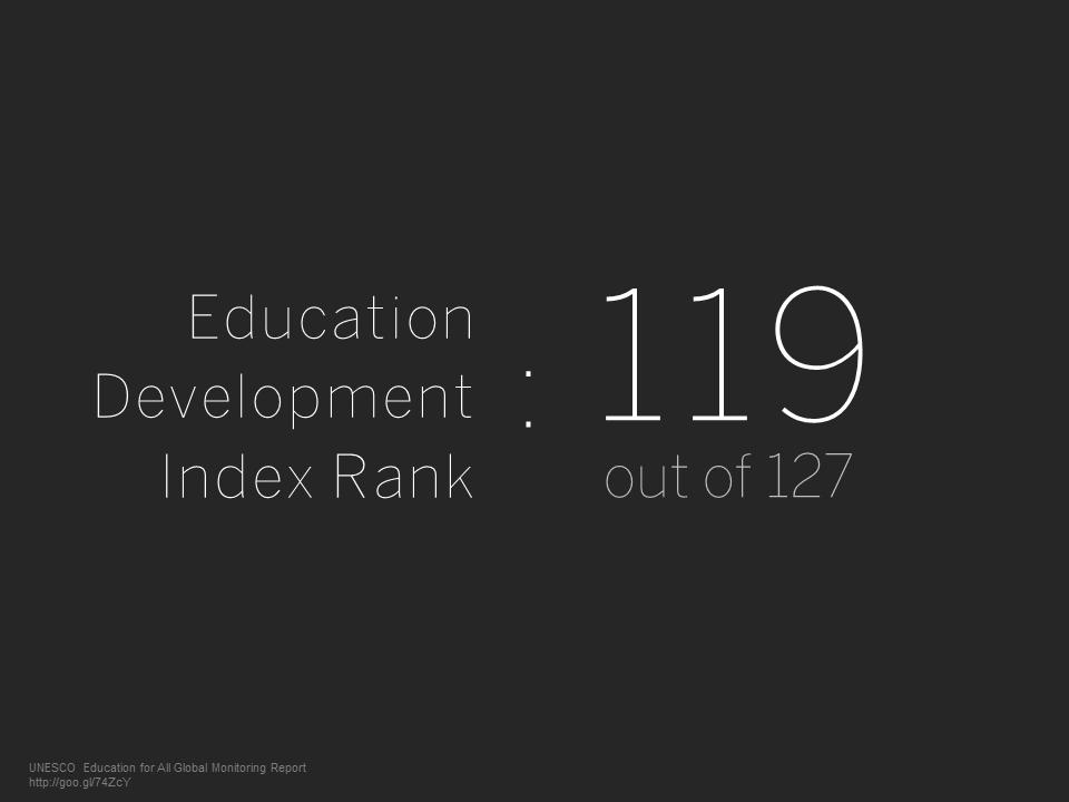 Project Khud - Pakistan Education Development Index Rank.png