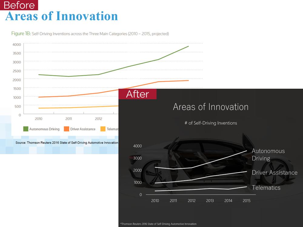 Autonomous Vehicles Presentation - Decklaration presentation design consulting service.png