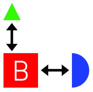 Een zeer basale weergave van het concept van de Woning met Toekomst: een kleine en goedkope basisunit kan gemakkelijk uitgebreid en verkleind worden met allerlei verschillende units en accessoires.