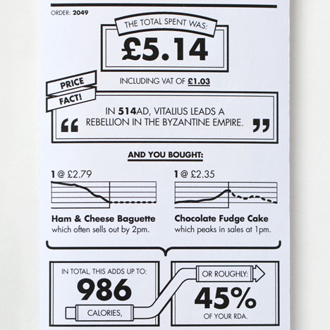 Brilliant Receipt Design doubles as Infographic Blog Spy On – Receipt Design