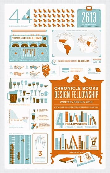 Portfolio find: Graphic designer Wilfred Castillo