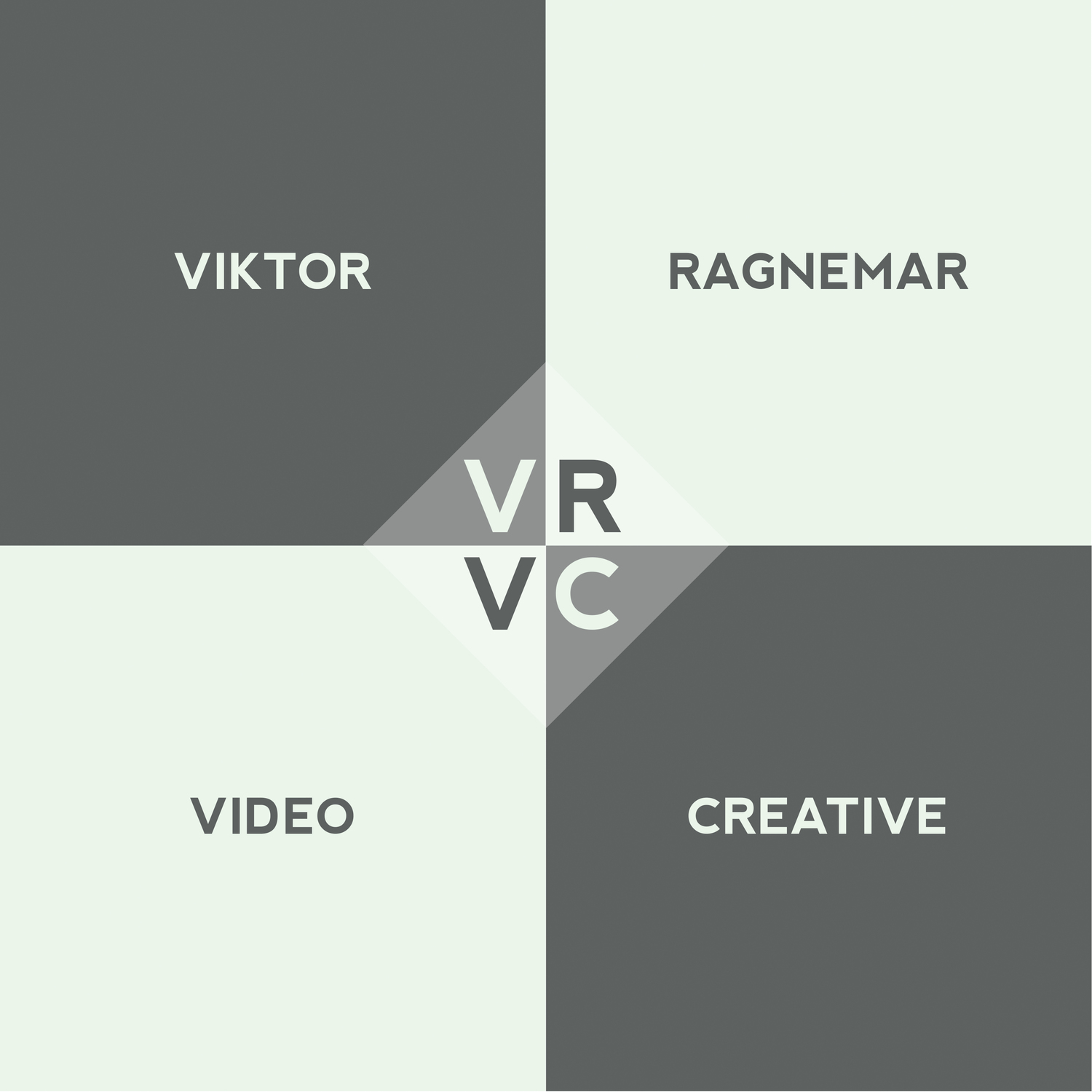 Viktor Ragnemar - Video Creative