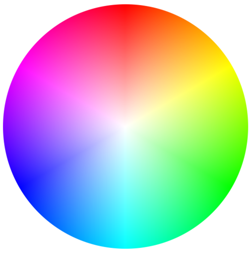 color wheel - Rainbow Color