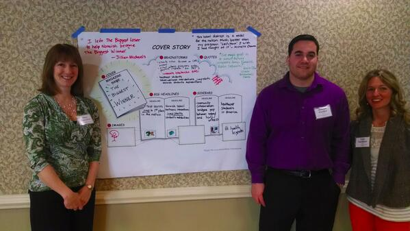 Norwich CT team's Visioning Activity!