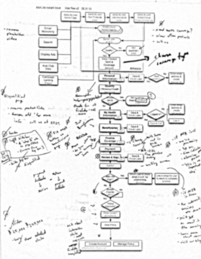 One of our flow diagrams (blurred to obfuscate my bad handwriting).