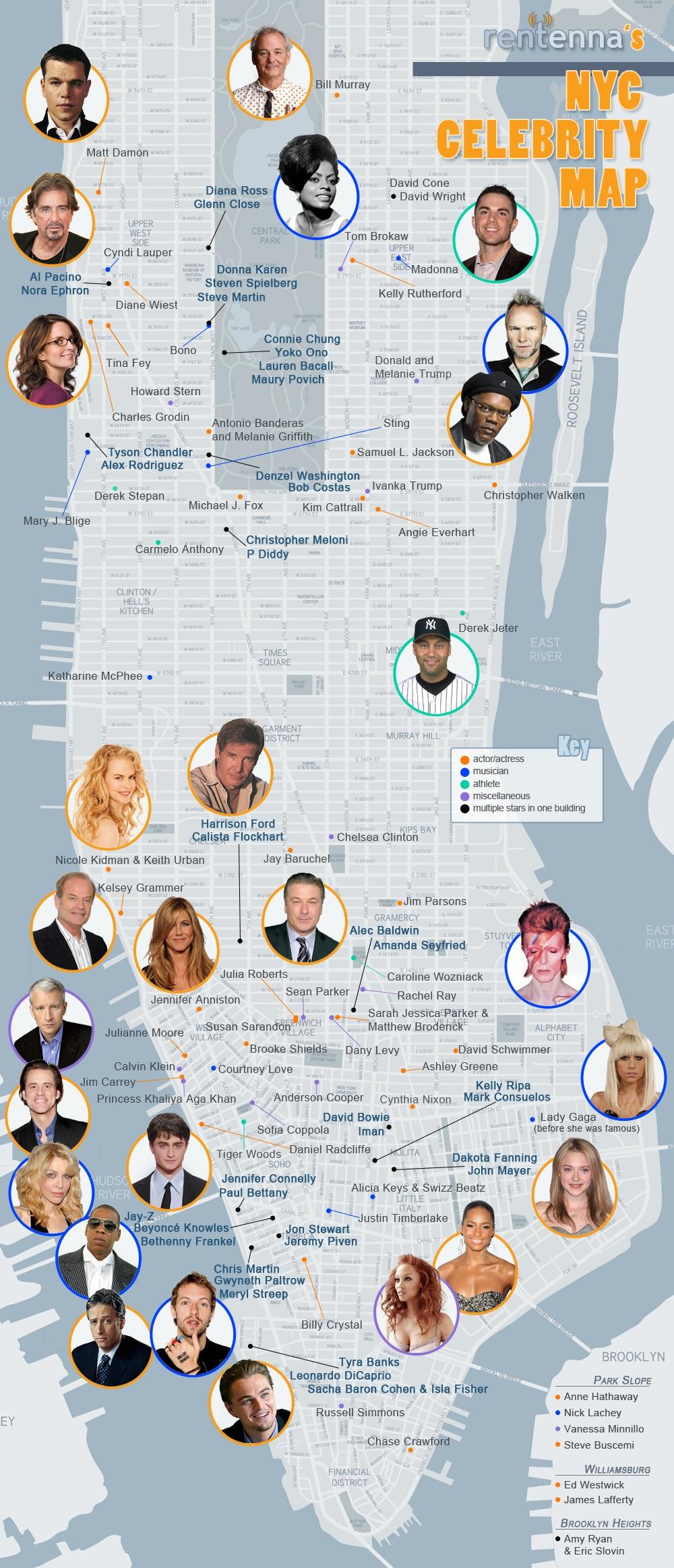 NYC-Celebrity-Map.jpg