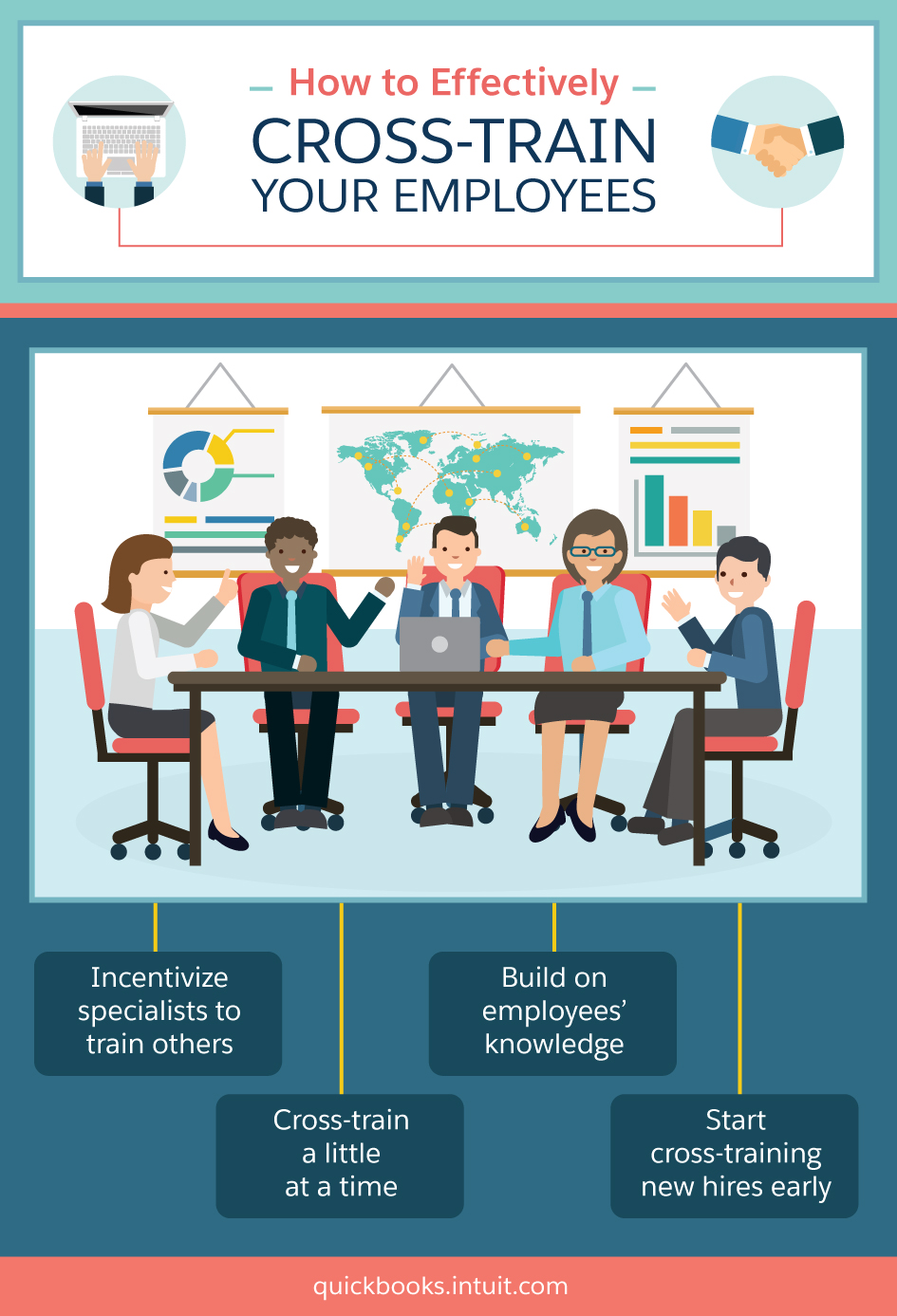How to effectively cross-train your employees infographic