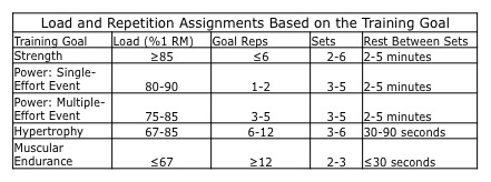 sets and reps.jpg