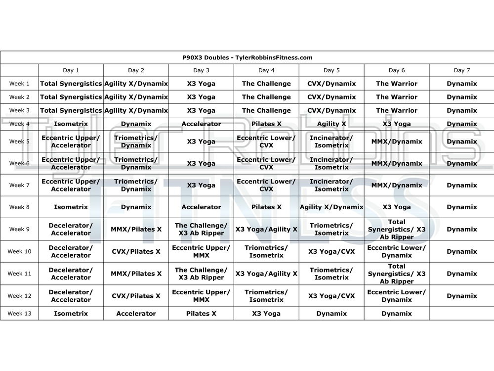 P90X3 Schedules Tyler Robbins Fitness – P90x2 Worksheets