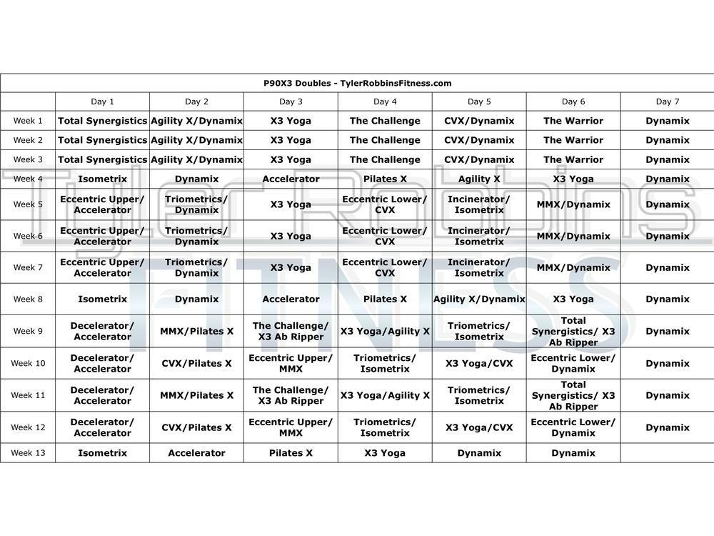 P90X3 Schedules — Ty... P90x3 Mass